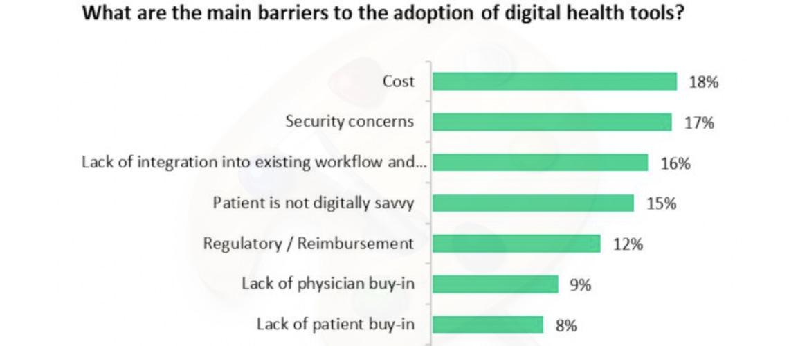 digital_health